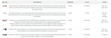 Apuestas NetBet Mexico Bono Métodos de Pago