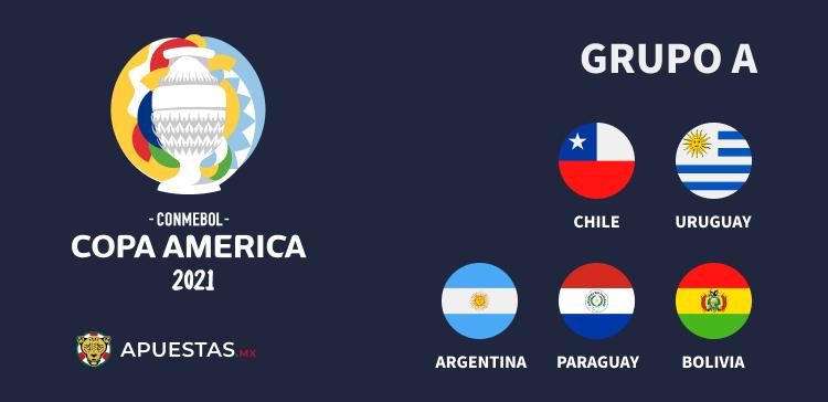 Países Participantes Copa América Grupo A
