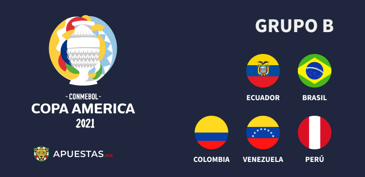 Países Participantes Copa América Grupo B