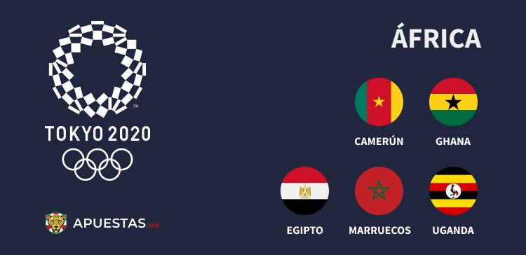 Países africanos en Juegos Olímpicos 2021