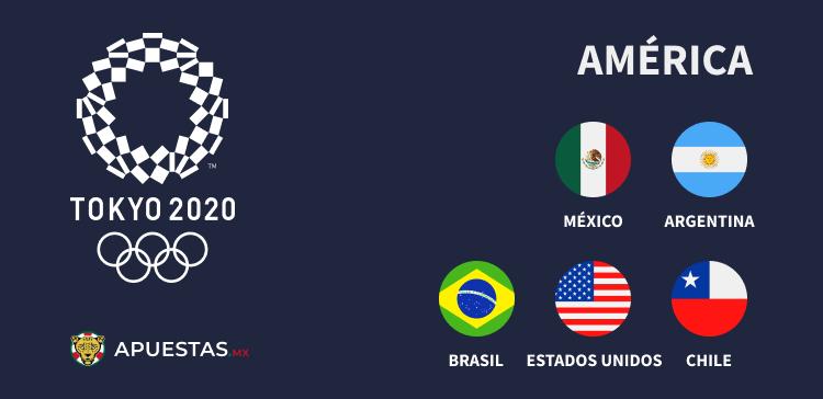 Los países de América que participan en Juegos Olímpicos
