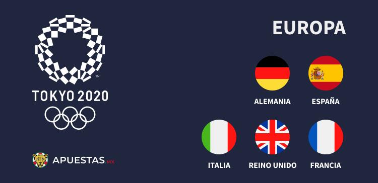 Países europeos en participar Juegos Olímpicos