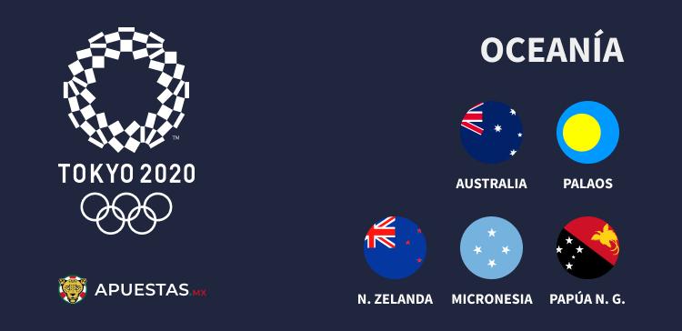 Los países de Oceanía participantes en Juegos Olímpicos