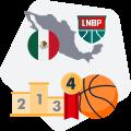 El baloncesto es muy popular en México